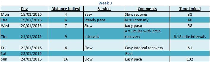 Week3-plan2